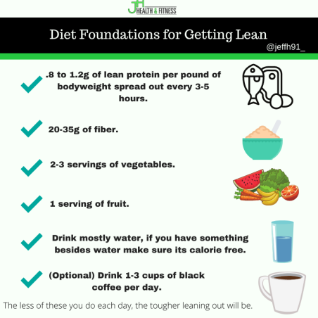 Diet foundations for getting lean (1)